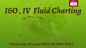 Skin Turgor Charting I O Iv Fluid Charting Documentation Workshop By