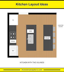 kitchen with 2 islands layout diagram sept28