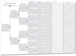 A2 Pedigree Family Tree Chart Family History Genealogy