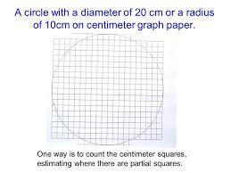 Centimeter Squared Graph Paper 25 Ct Barca Fontanacountryinn Com