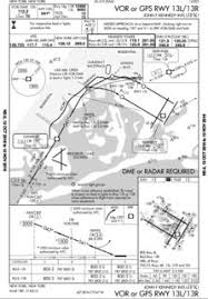 When Where Must A Flight Go Missed On The Jfk Vor Gps 13 L R