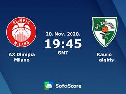 AX Olimpia Milano Kauno Žalgiris risultati, diretta streaming e pronostico  - SofaScore