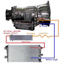 Diagram Of How A Lmm Engine Duramax LB7 Fuel System Diagram