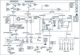 2004 isuzu npr fuse box diagram wiring library isuzu nqr wiring diagrams wire data schema u2022 hummer h2 fuse box 2004 isuzu ascender