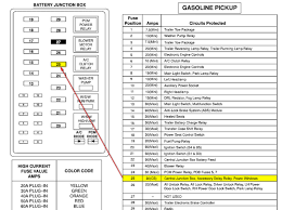 ford stereo wiring harness diagram ford wire harness color code 1995 Ford Explorer Stereo Wiring Harness 2006 ford mustang window wiring diagram on 2006 images free ford stereo wiring harness diagram 2006 1995 ford ranger radio wiring diagram