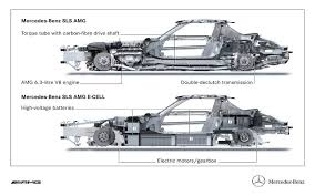 2010 mercedes benz sls amg newcelica org forum that and of course there s always the natural future comparison between the e cell and the porsche 918 spyder