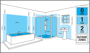 bathroom lighting zones. bathroom lighting zone guide zones m