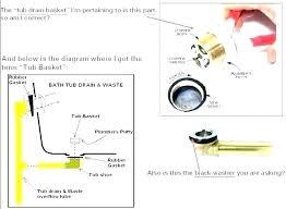 how to replace bath drain tub drain installation replace bathtub drain how to seal a bath how to replace bath drain