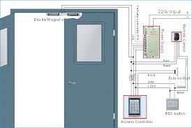 door access control system wiring diagram wiring diagram door access control system wiring diagram solidfonts
