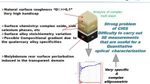 Optical Characterization Of Cigs By Spectroscopic Ellipsometry