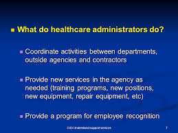 What Do Healthcare Administrators Do Introduction 3 03 Understand Support Services Introduction
