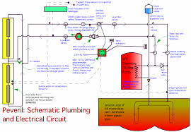 charging the earth solar  i havent removed the earlier circuit diagrams for the purposes of archiving the historical development process 2011 postscript this circuit was