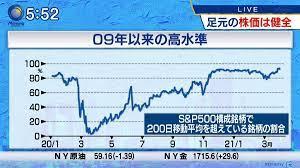 今後 の 株価 予想