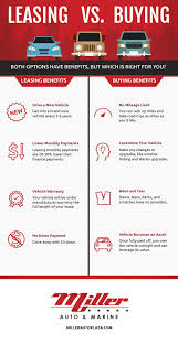 Lease Vs Buying Car Leasing Vs Buying A Car Infographic Miller Auto Marine