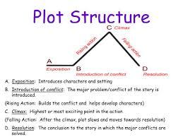 Plot Structure Ppt Plot Structure Powerpoint Presentation Id 6617509
