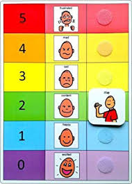 Visual Feelings Chart Visual Behaviour Display Chart Aac Picture Communication