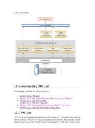 Tibco Jde Adapter Xml Application Programming Interface