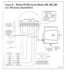 aprilaire 600 wiring diagram bryant humidifier wiring diagram 2wire thermostat rh bajmok co aprilaire diagrams wiring diagram for humidifier wiring diagram for humidifier wiring auto wiring diagrams on aprilaire 600 humidifier wiring diagram