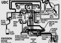 1998 chevy blazer wiring diagram fuel pump wiring diagram for 2000 1998 chevy blazer wiring diagram 2000 s10 blazer vacuum diagram block and schematic diagrams
