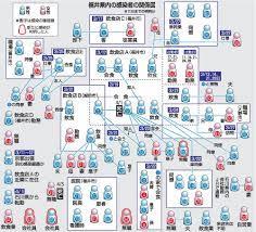 福井 県 コロナ 感染 者 速報