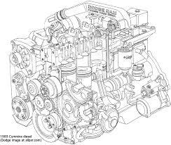 cummins l cylinder diesel truck engine isde buy for cylinder cummins liter and liter inline six cylinder diesel engines intended for cylinder diesel truck cylinder engines ready to replace s in trucks trucks