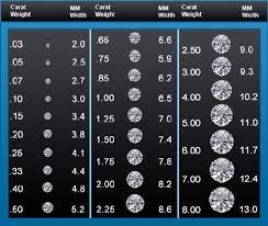 Diamond Total Weight Chart 29 Printable Diamond Size Charts Diamond Color Charts