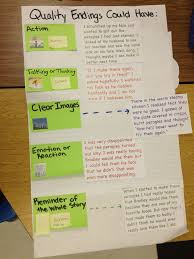 Units of Study in Opinion  Information  and Narrative Writing together with 39 best K 2 Informational Writing Charts images on Pinterest together with  besides Mrs  Wheeler's First Grade Tidbits  Writing Workshop Folders also  also Writing Workshop Lucy Calkins First Grade Unit 1 Lesson Plans together with Units of Study for Teaching Reading  Grade 5 by Lucy Calkins likewise  further  furthermore  together with 133 best Fourth Grade Writing images on Pinterest   Writer. on latest lucy calkins writing