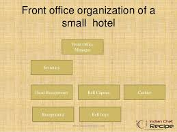 Hotel Front Office Organizational Chart Front Office Organisation In Hotel