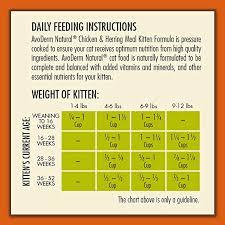 Kitten Feeding Chart Amazon Com Avoderm Natural Chicken Herring Meal Formula