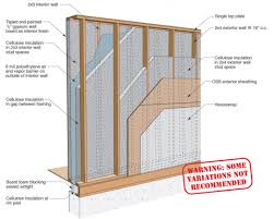 grants for external wall insulation cost fixing home decor average with filling insulation fixing walls filling insulation fixing the walls