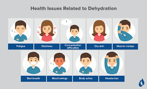 Dehydration Headache Location Chart Human Hydration Are We Drinking Enough Waterlogic