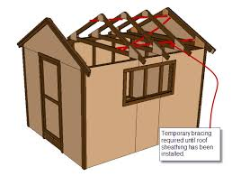 make your shed roof construction look
