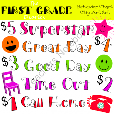 Behavior Chart Digital Clip Art Product From The First Grade