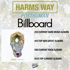 Billboard Music Charts 2018 Harms Way Lands On Billboard Charts With Posthuman