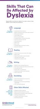 17 best ideas about reading skills ar reading skills that can be affected by dyslexia