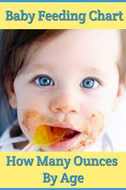 Baby Feeding Chart How Many Ounces By Age The Baby Sleep