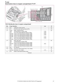Volvo V40 Engine Diagram Volvo V40 D2