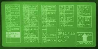 1997 nissan pathfinder fuse diagram 97 Nissan Pathfinder Wiring Diagram 92 Nissan Pathfinder Interior Wiring Diagram