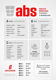 Diet Chart For Abs Workout Focus Abs
