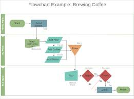 Ppt Flowchart Template 36 Powerpoint Templates Free Ppt Format Download 20500585234