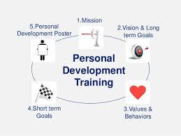 personal development portfolio template. Personal Development Plan Template Training