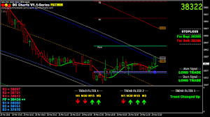 Free Intraday Real Time Live Charts Nse India Mt4 Metatrader For Indian Markets Mobile Mt4 Renko