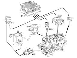 Famous lutron maestro dimmer wiring mercedes benz 230e engine diagram