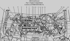 97 taurus engine diagram wiring diagram libraries 1996 ford 3 8 engine diagram simple wiring diagramford 3 8l engine diagram wiring diagram third