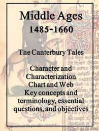 Canterbury Tales Character Chart Middle Ages Canterbury Tales Characterization Chart