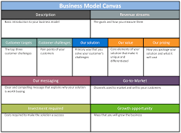 Free Business Templates 6 Free Business Plan Templates Aha