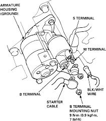 Outstanding 2007 honda civic ex wiring diagram ideas best image
