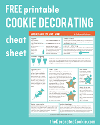 Printable Wilton Tip Chart Free Printable Cookie Decorating Cheat Sheet One Page Tutorial