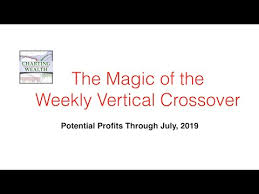 Charting Wealth Com Repeat Magic Of Our Weekly Vertical Crossovers Profit Thru