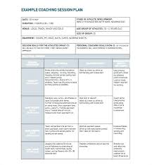 Work Plan Formats Youth Work Session Plans Templates Lesson Plan Formats Sample Music